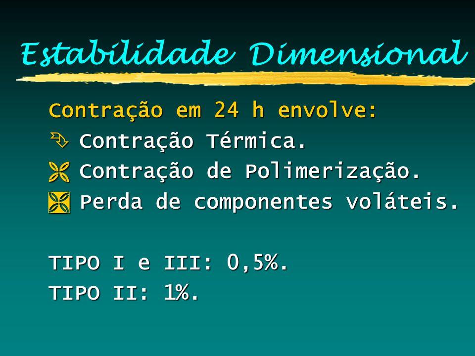 Estabilidade Dimensional