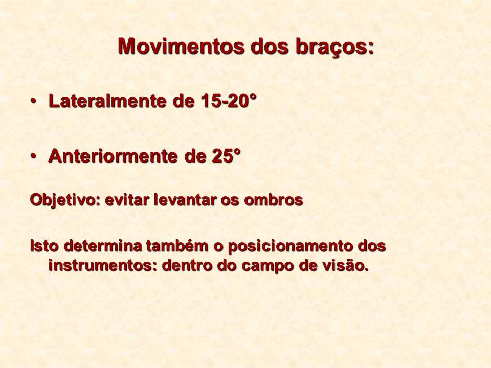 Movimentos dos braços: