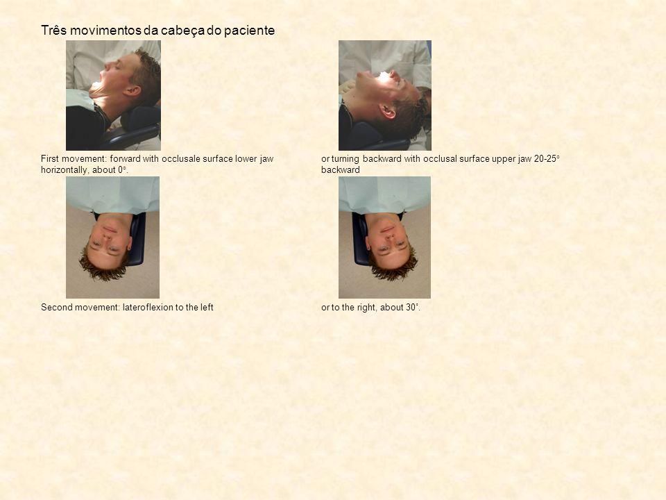 Três movimentos da cabeça do paciente