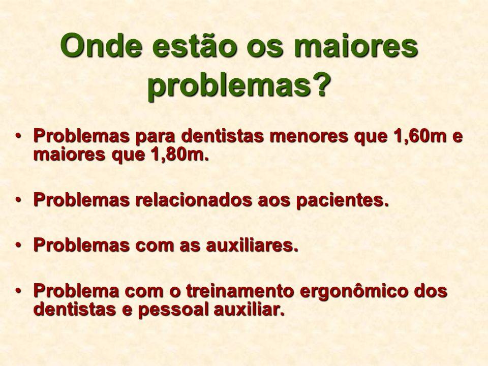Onde estão os maiores problemas