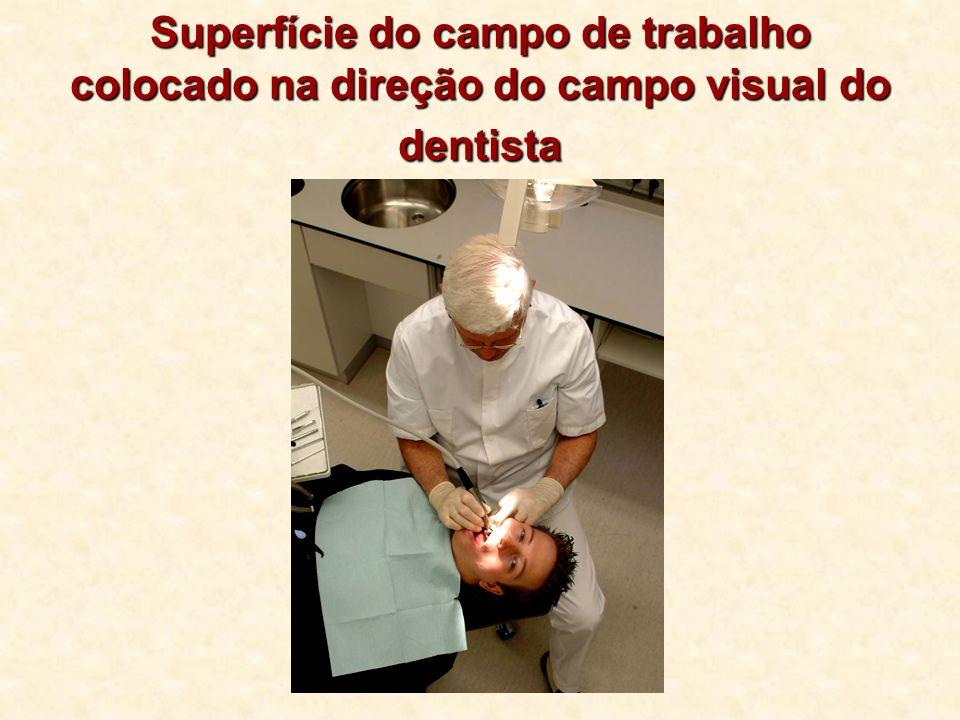 Superfície do campo de trabalho colocado na direção do campo visual do dentista