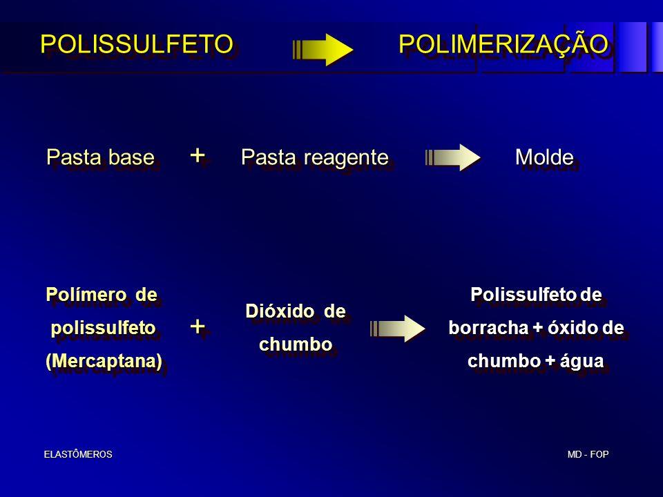 Polissulfeto de borracha + óxido de chumbo + água