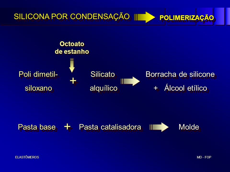 + + SILICONA POR CONDENSAÇÃO Poli dimetil- siloxano Silicato alquílico