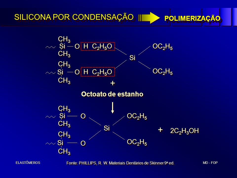 + + 2C2H3OH SILICONA POR CONDENSAÇÃO POLIMERIZAÇÃO CH3 O Si H C2H5O