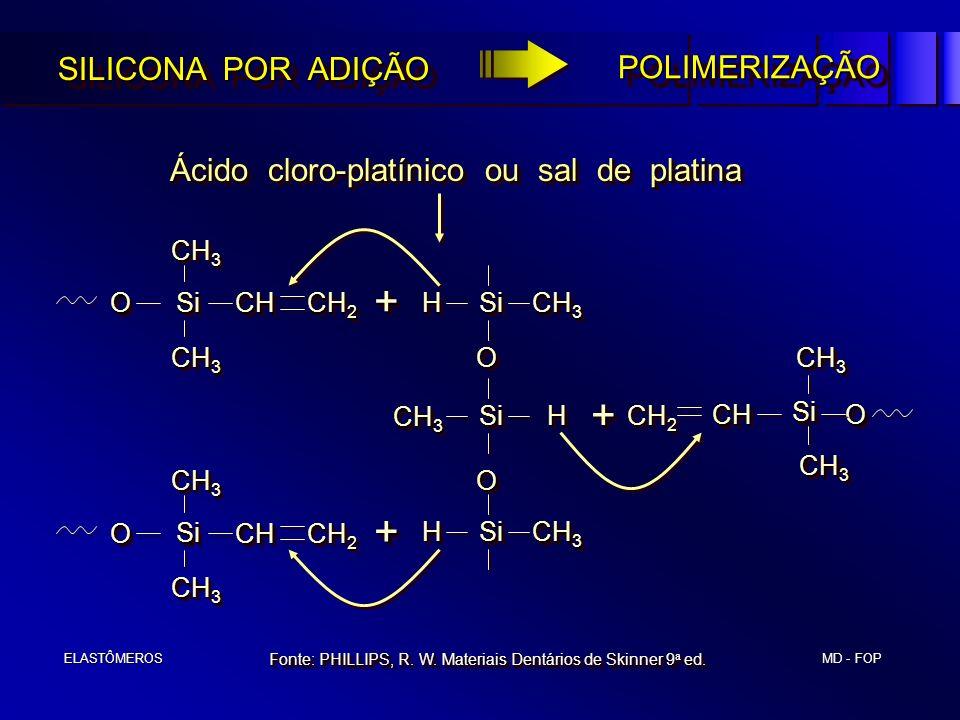 Ácido cloro-platínico ou sal de platina