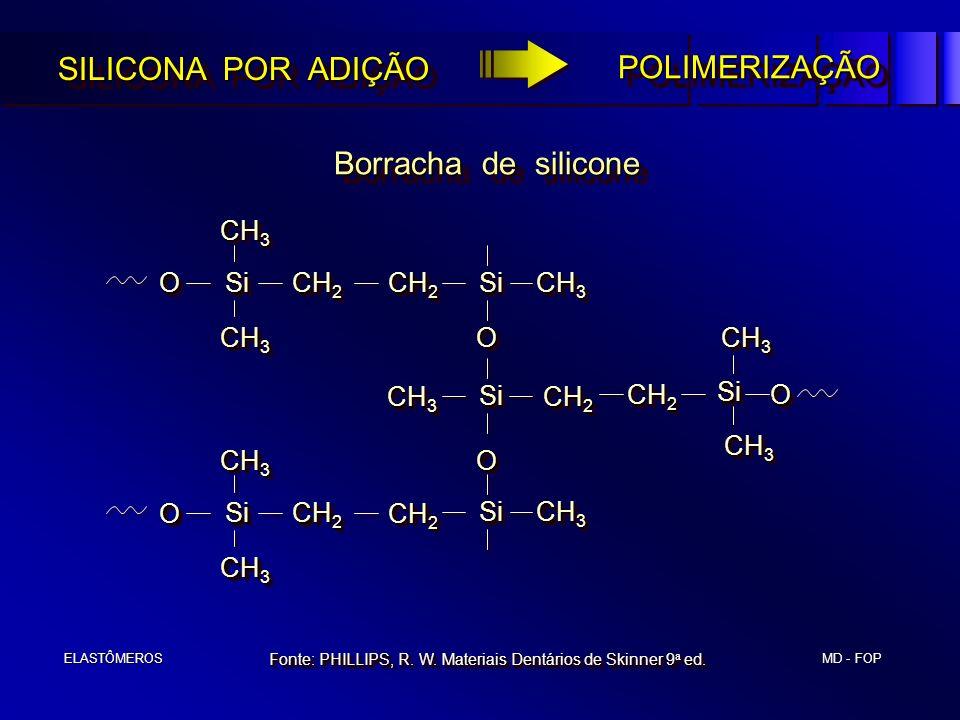 SILICONA POR ADIÇÃO POLIMERIZAÇÃO Borracha de silicone O CH2 Si CH3