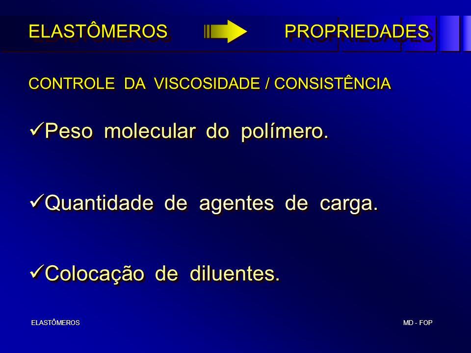 Peso molecular do polímero.