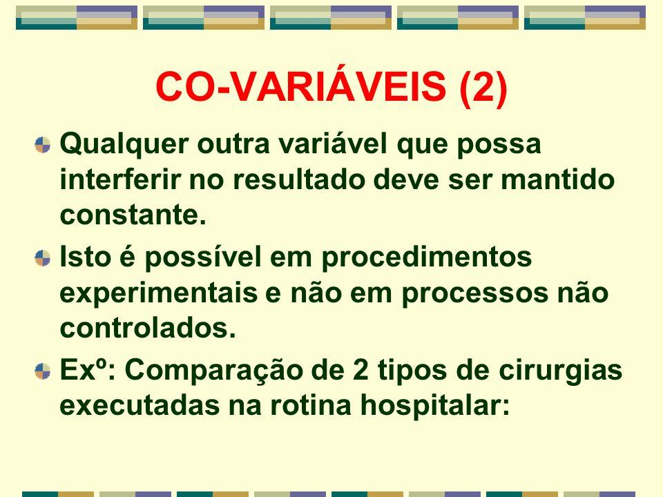 CO-VARIÁVEIS (2) Qualquer outra variável que possa interferir no resultado deve ser mantido constante.