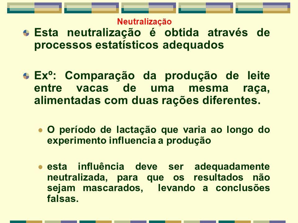 Neutralização Esta neutralização é obtida através de processos estatísticos adequados.