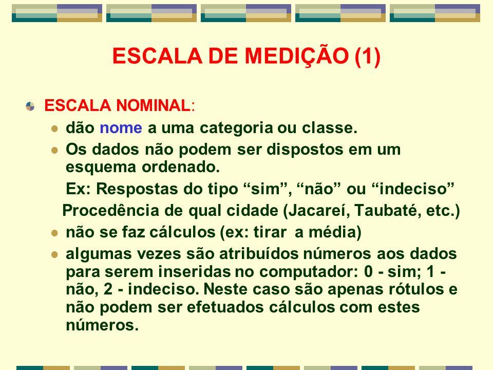 ESCALA DE MEDIÇÃO (1) ESCALA NOMINAL: