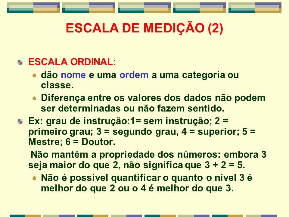 ESCALA DE MEDIÇÃO (2) ESCALA ORDINAL: