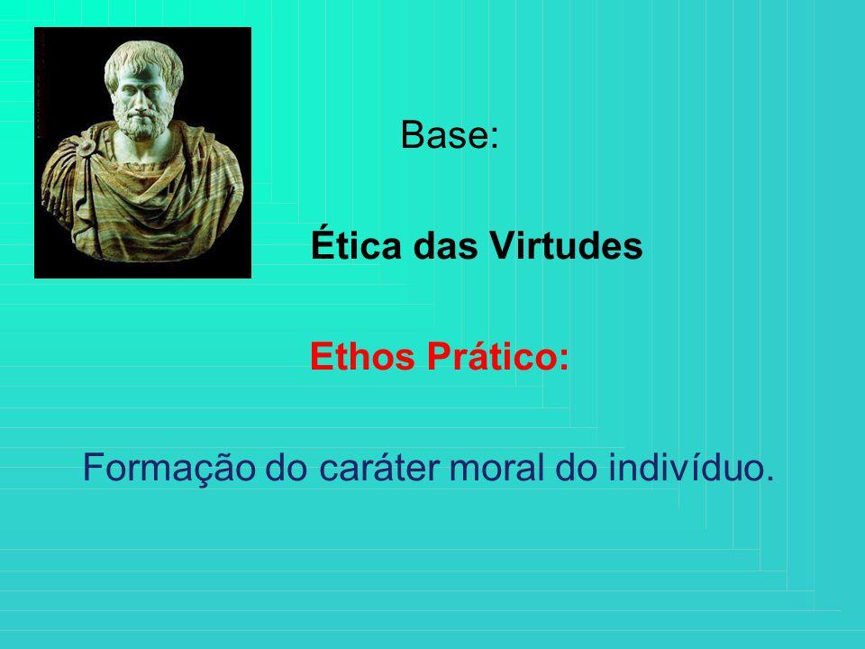 Formação do caráter moral do indivíduo.