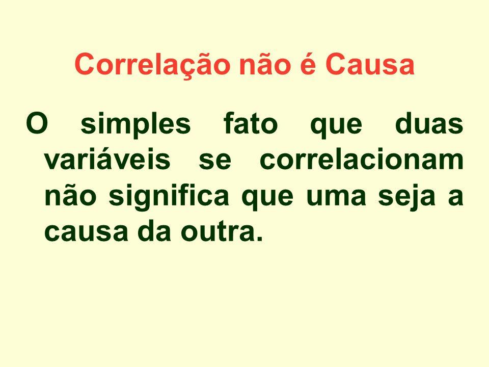 Correlação não é CausaO simples fato que duas variáveis se correlacionam não significa que uma seja a causa da outra.