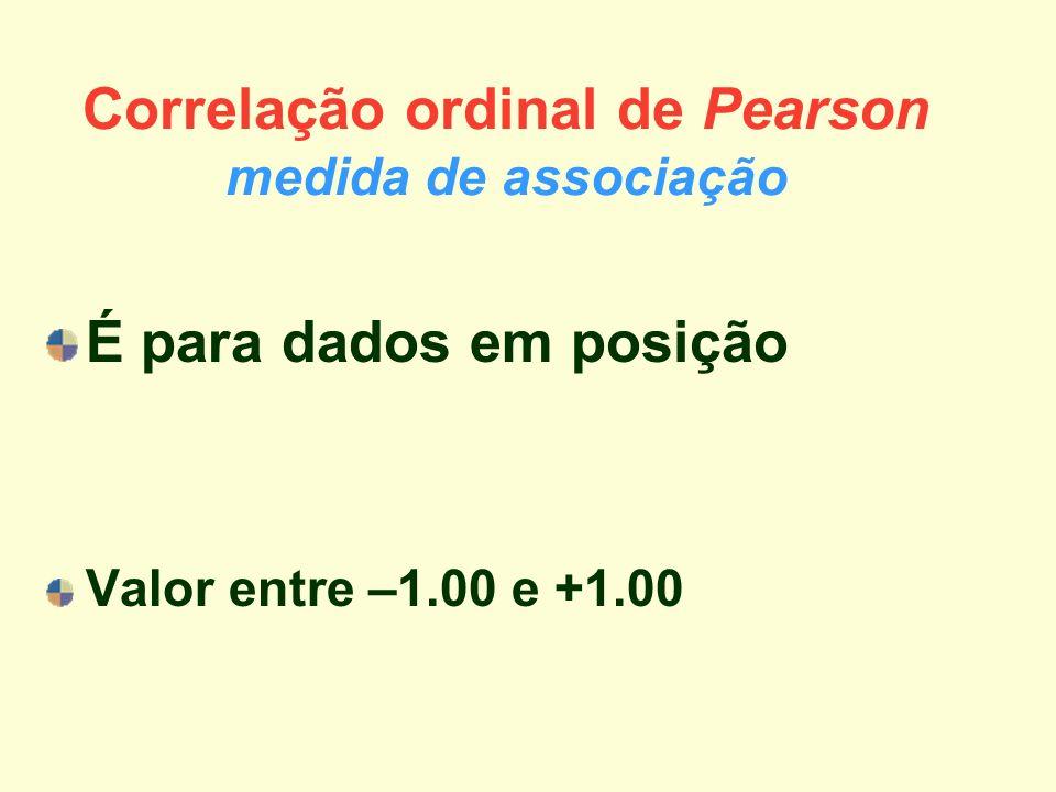 Correlação ordinal de Pearson medida de associação