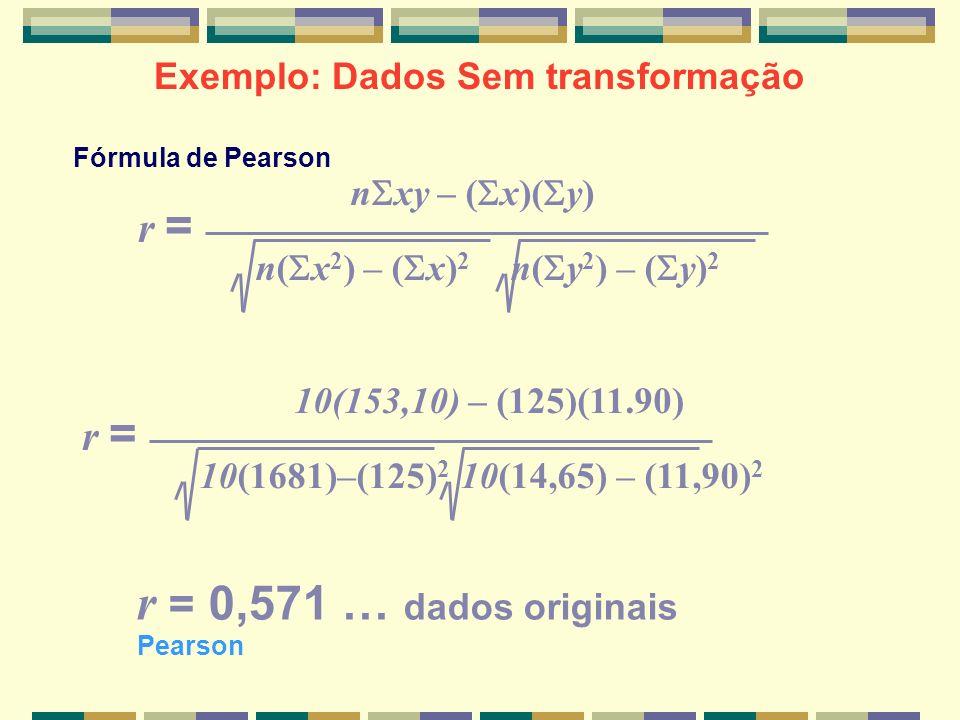 Exemplo: Dados Sem transformação