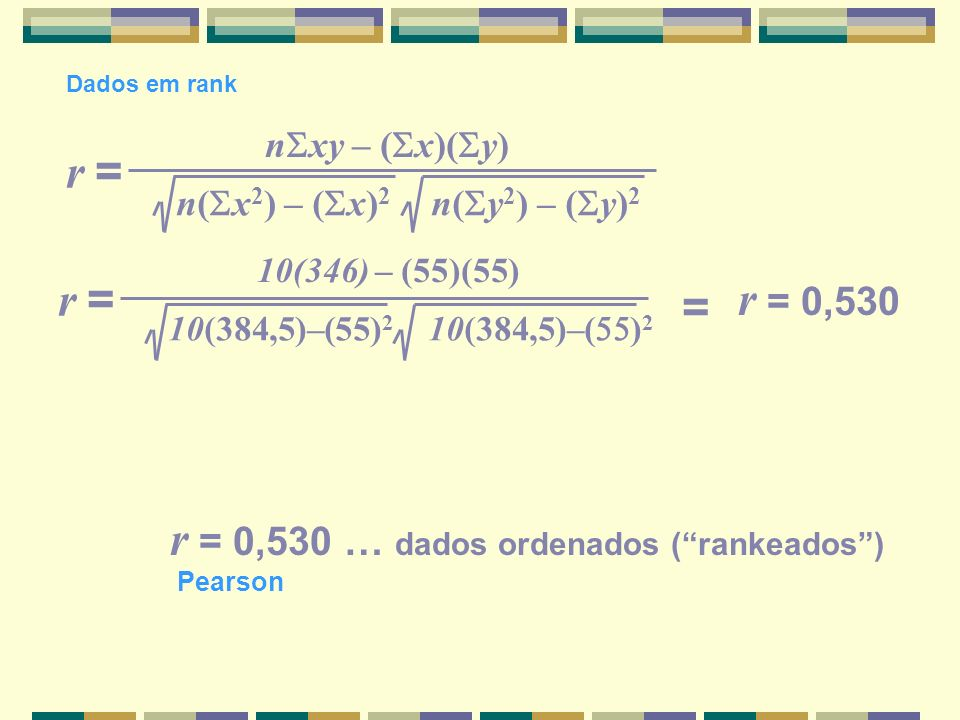r = 0,530 … dados ordenados ( rankeados )