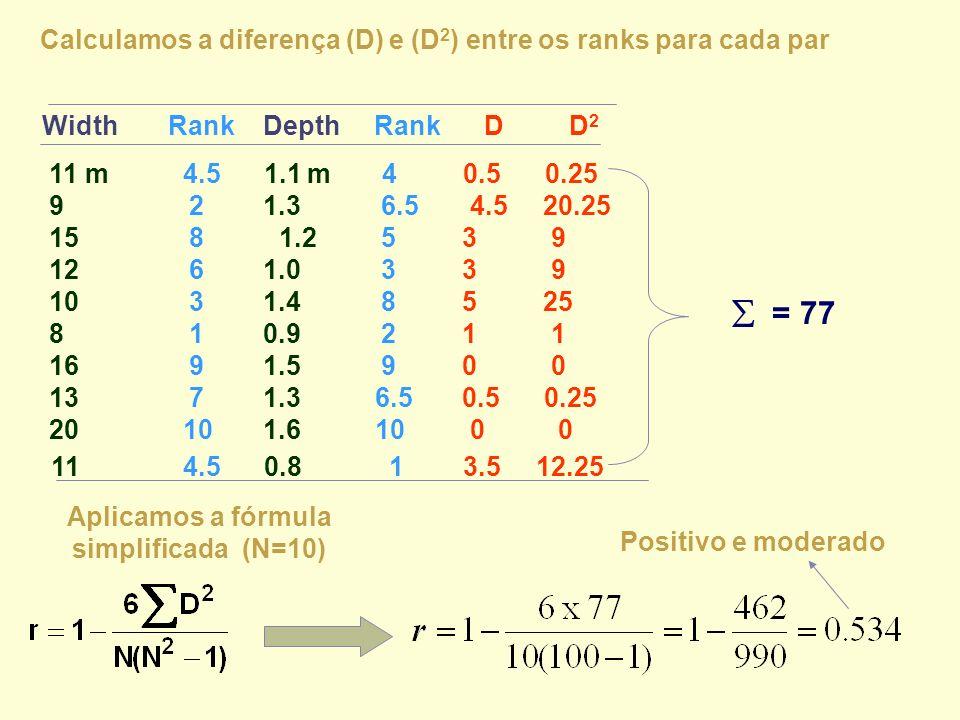 Aplicamos a fórmula simplificada (N=10)