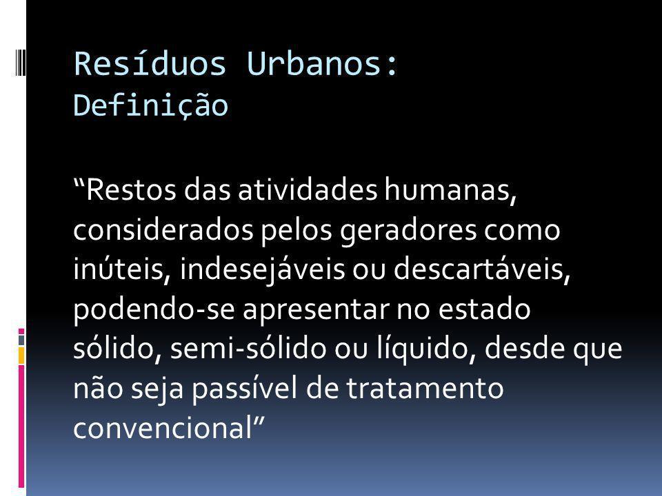 Resíduos Urbanos: Definição