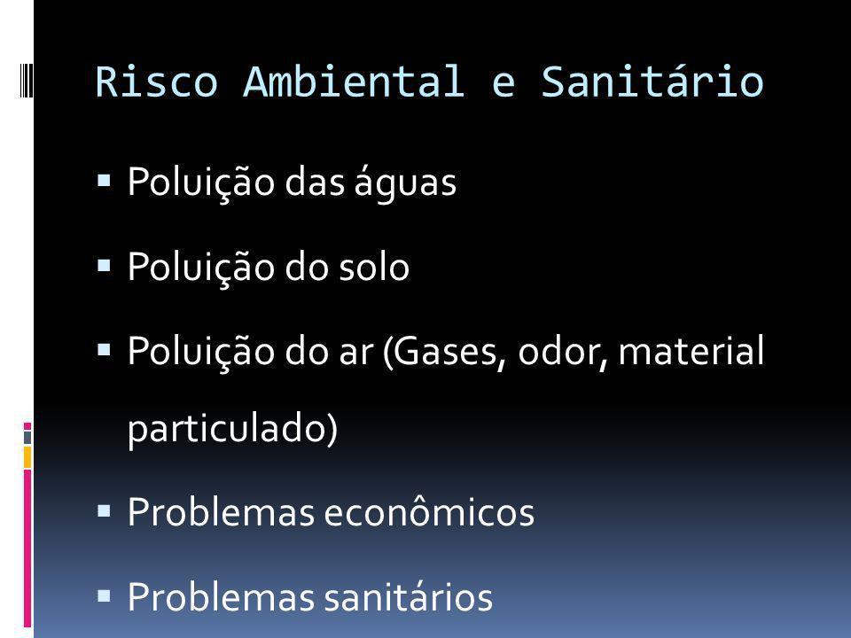 Risco Ambiental e Sanitário