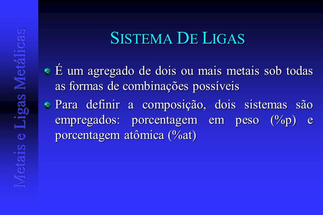 SISTEMA DE LIGAS É um agregado de dois ou mais metais sob todas as formas de combinações possíveis.