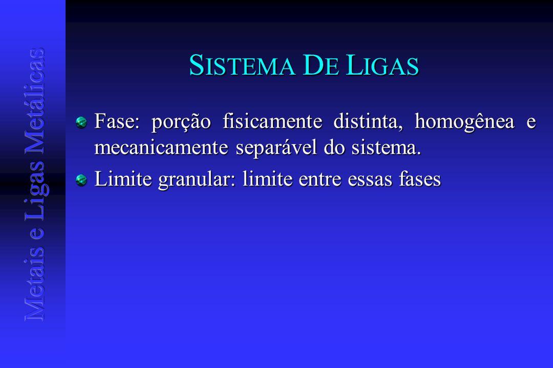 SISTEMA DE LIGAS Fase: porção fisicamente distinta, homogênea e mecanicamente separável do sistema.