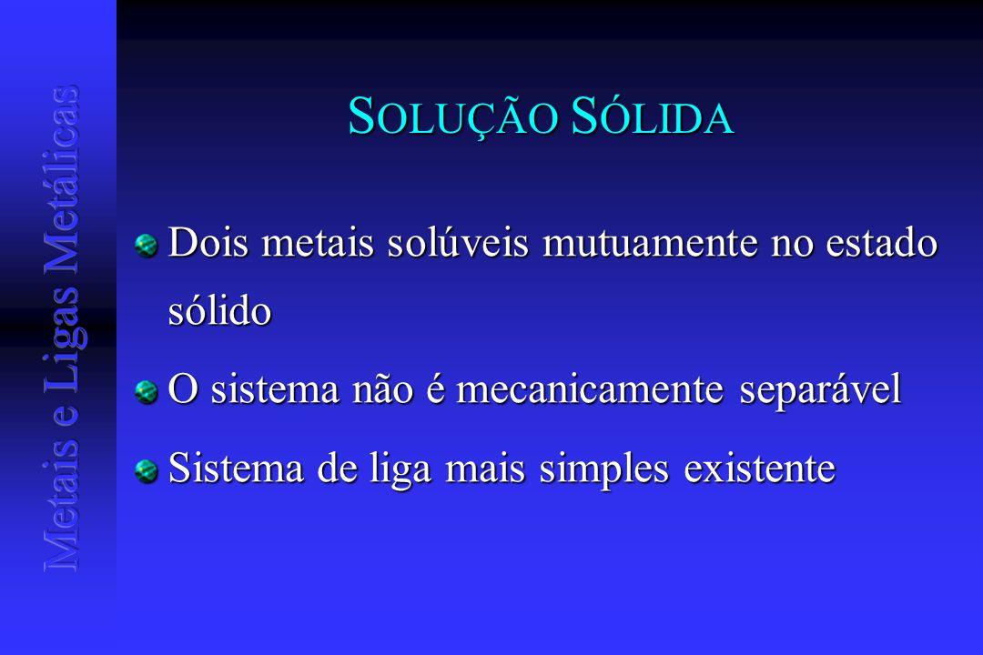 SOLUÇÃO SÓLIDA Dois metais solúveis mutuamente no estado sólido