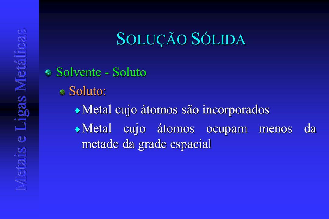 SOLUÇÃO SÓLIDA Solvente - Soluto Soluto: