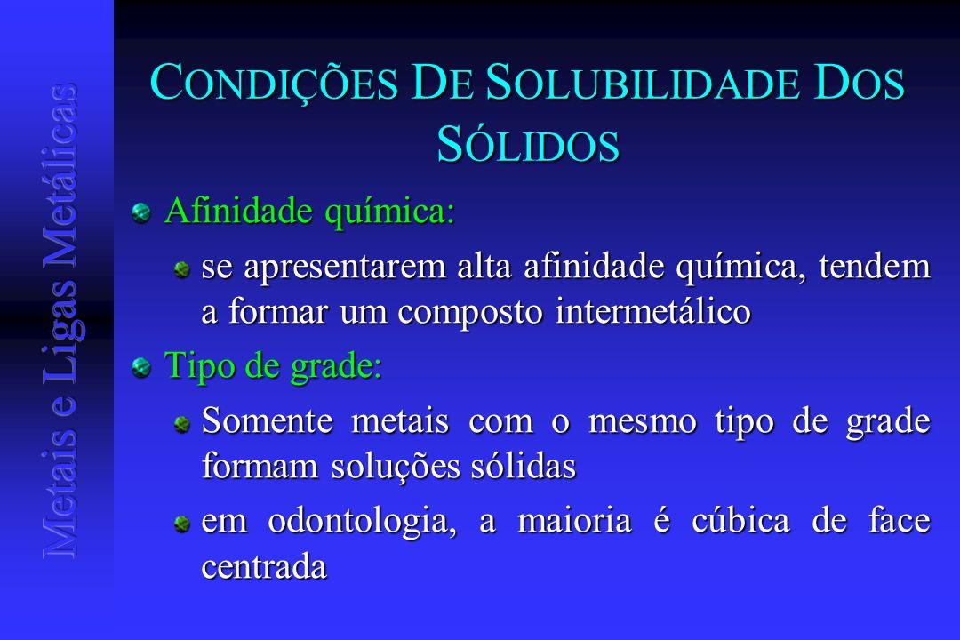 CONDIÇÕES DE SOLUBILIDADE DOS SÓLIDOS
