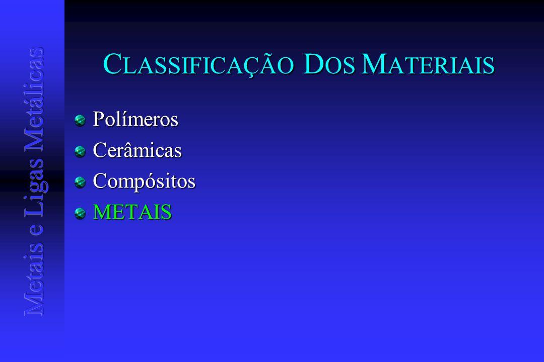 CLASSIFICAÇÃO DOS MATERIAIS
