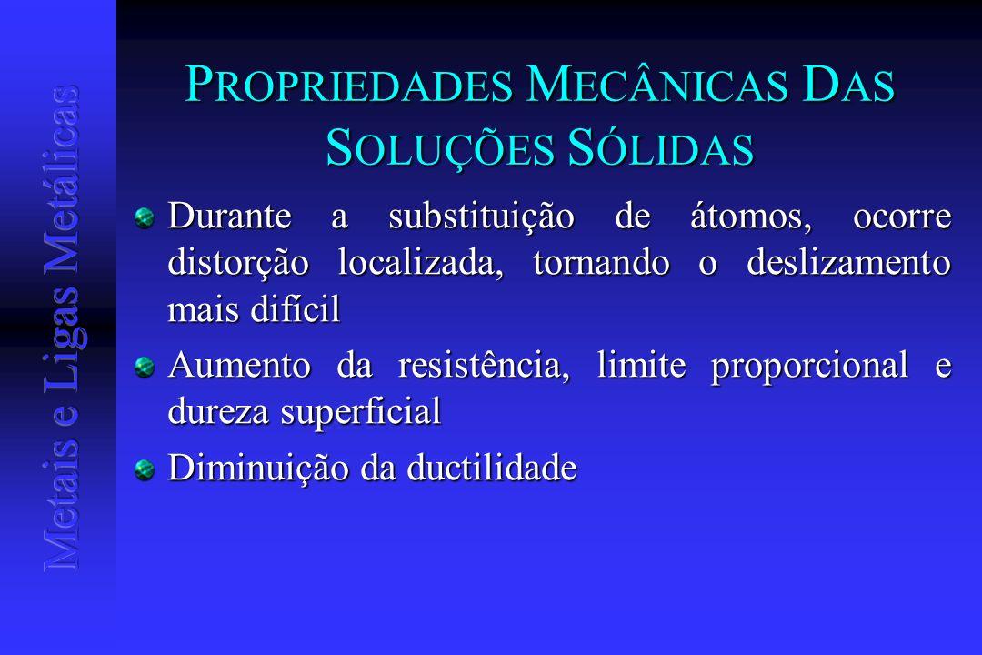 PROPRIEDADES MECÂNICAS DAS SOLUÇÕES SÓLIDAS
