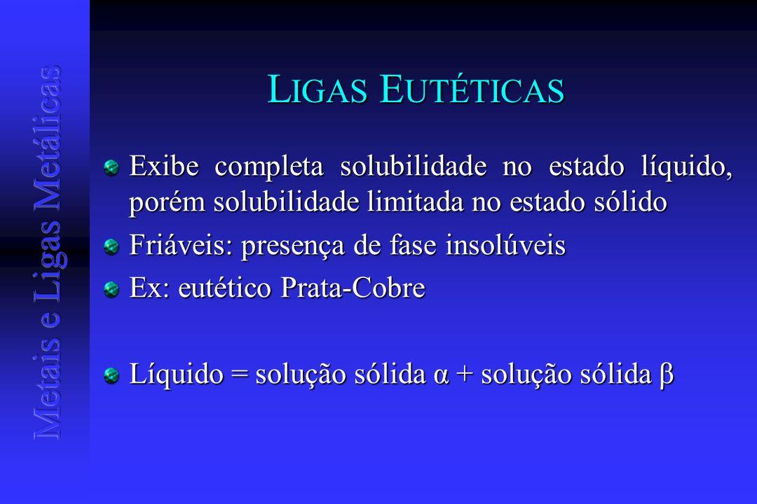 LIGAS EUTÉTICAS Exibe completa solubilidade no estado líquido, porém solubilidade limitada no estado sólido.