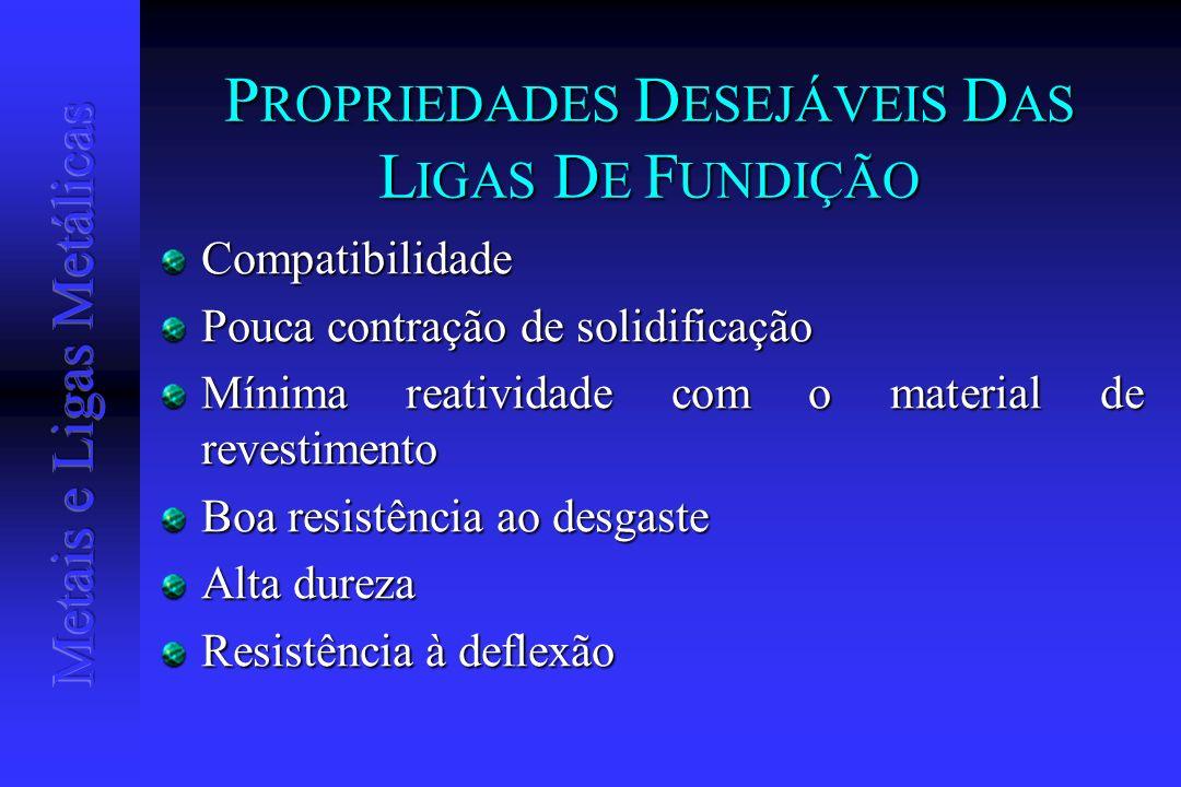 PROPRIEDADES DESEJÁVEIS DAS LIGAS DE FUNDIÇÃO