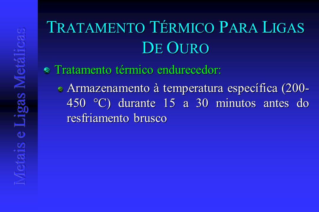 TRATAMENTO TÉRMICO PARA LIGAS DE OURO