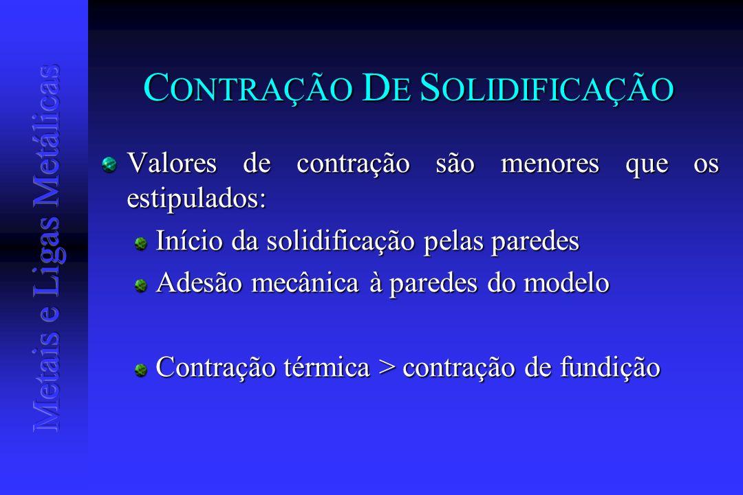 CONTRAÇÃO DE SOLIDIFICAÇÃO