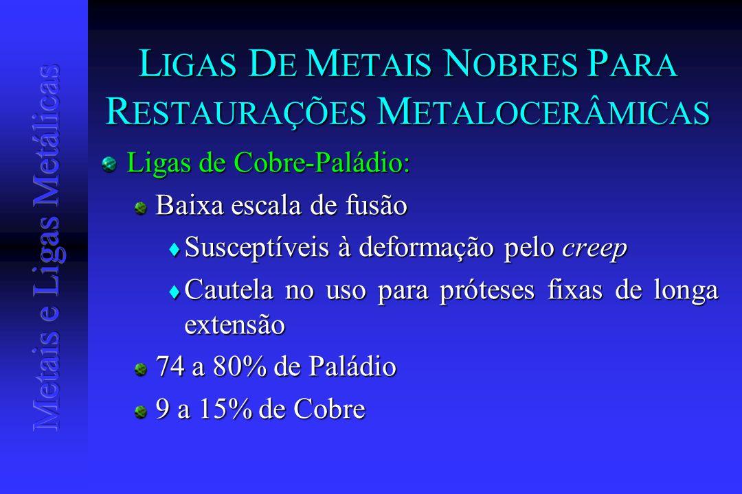 LIGAS DE METAIS NOBRES PARA RESTAURAÇÕES METALOCERÂMICAS