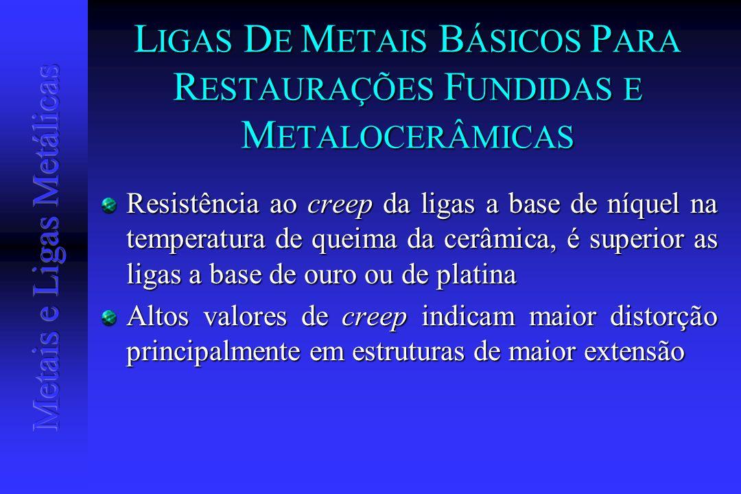 LIGAS DE METAIS BÁSICOS PARA RESTAURAÇÕES FUNDIDAS E METALOCERÂMICAS