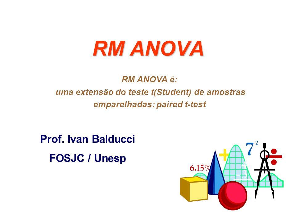 RM ANOVA Prof. Ivan Balducci FOSJC / Unesp RM ANOVA é: