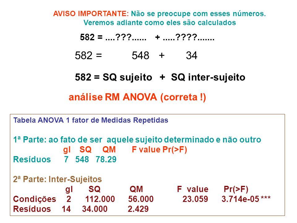 582 = 548 + 34 582 = SQ sujeito + SQ inter-sujeito