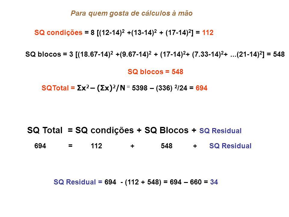 SQ Total = SQ condições + SQ Blocos + SQ Residual