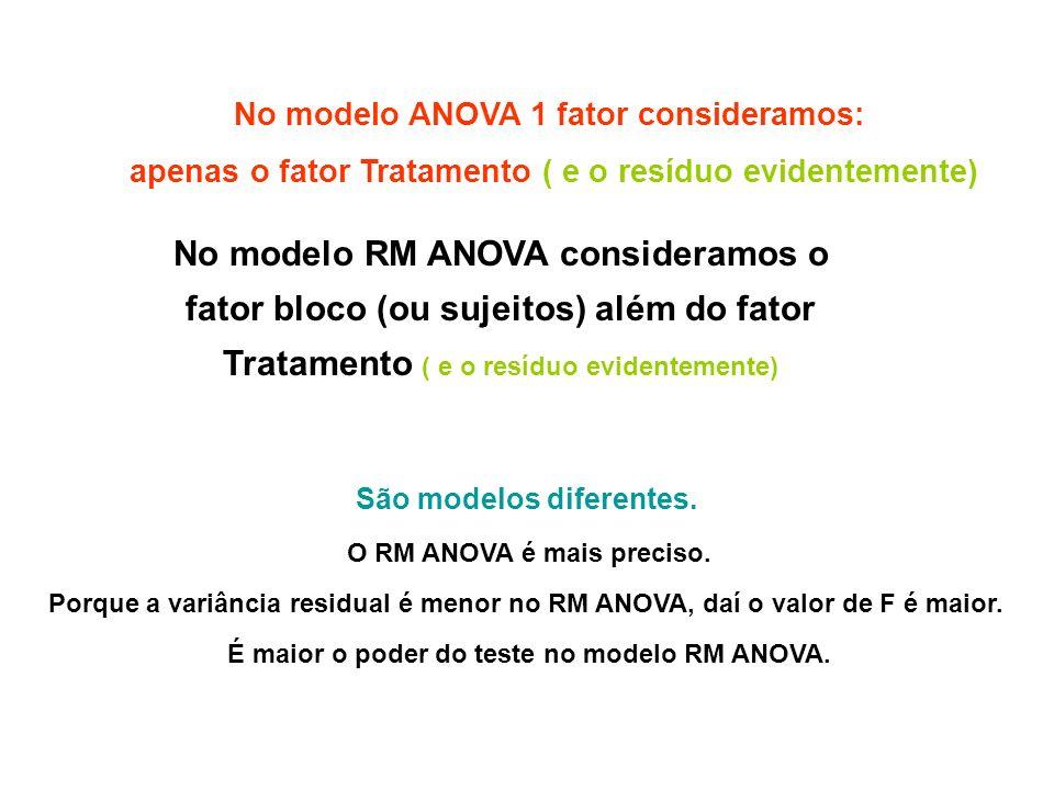 No modelo ANOVA 1 fator consideramos: