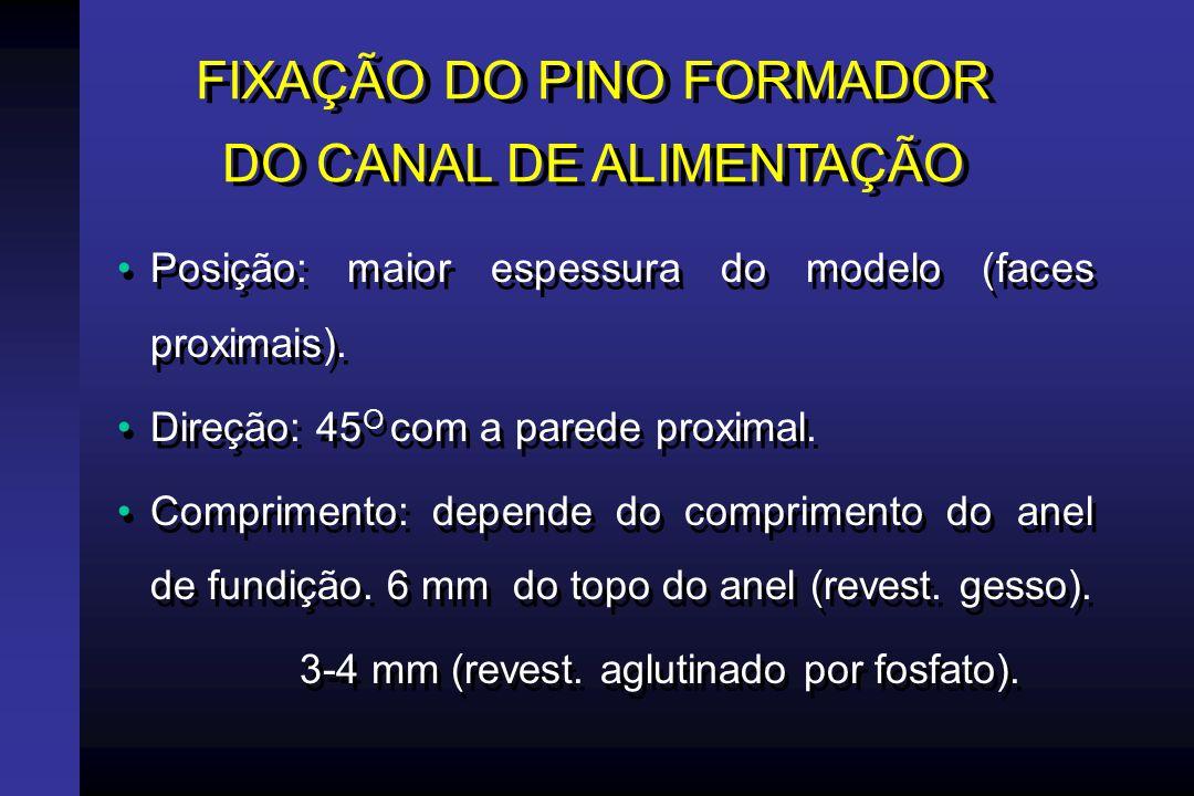 FIXAÇÃO DO PINO FORMADOR DO CANAL DE ALIMENTAÇÃO