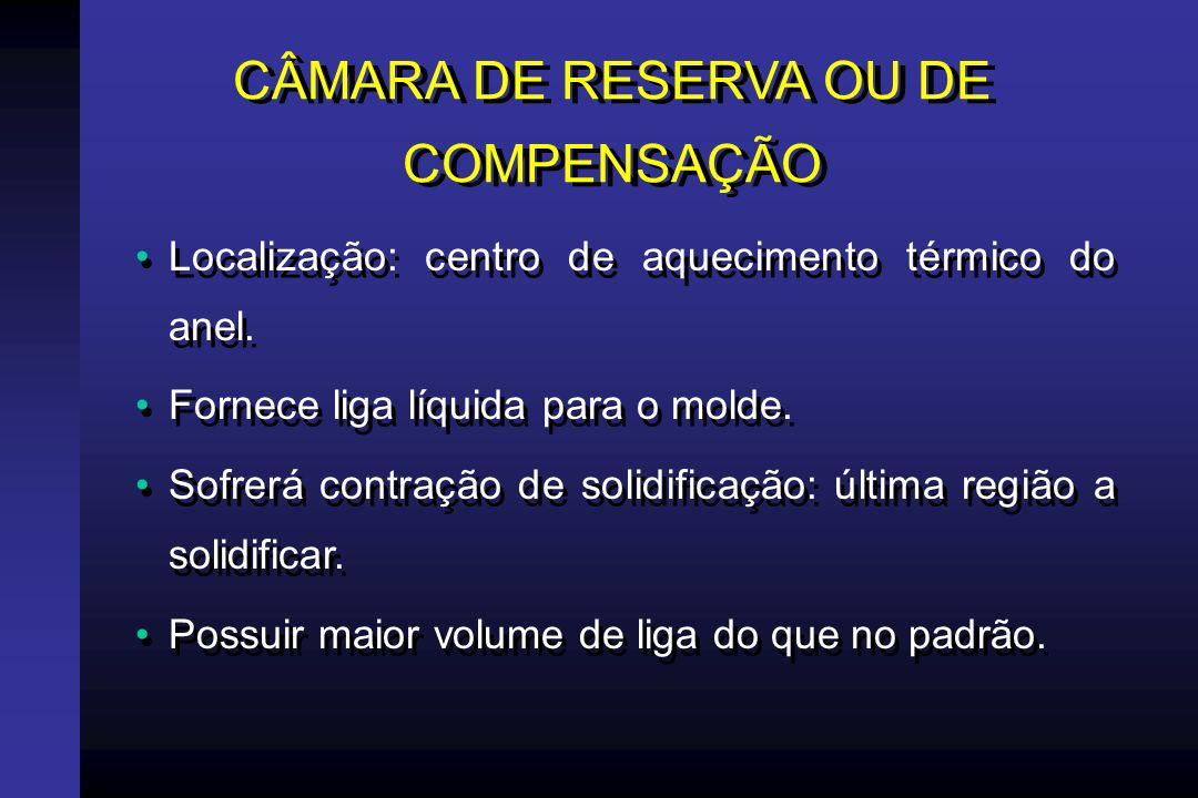 CÂMARA DE RESERVA OU DE COMPENSAÇÃO