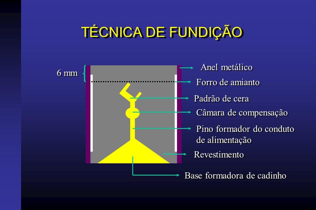 TÉCNICA DE FUNDIÇÃO Anel metálico 6 mm Forro de amianto Padrão de cera