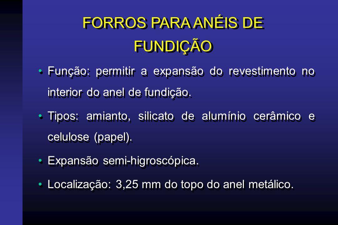 FORROS PARA ANÉIS DE FUNDIÇÃO