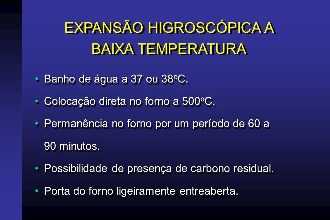 EXPANSÃO HIGROSCÓPICA A BAIXA TEMPERATURA