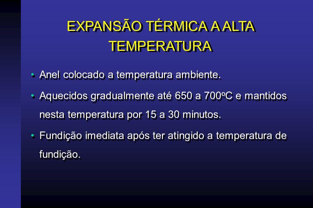 EXPANSÃO TÉRMICA A ALTA TEMPERATURA