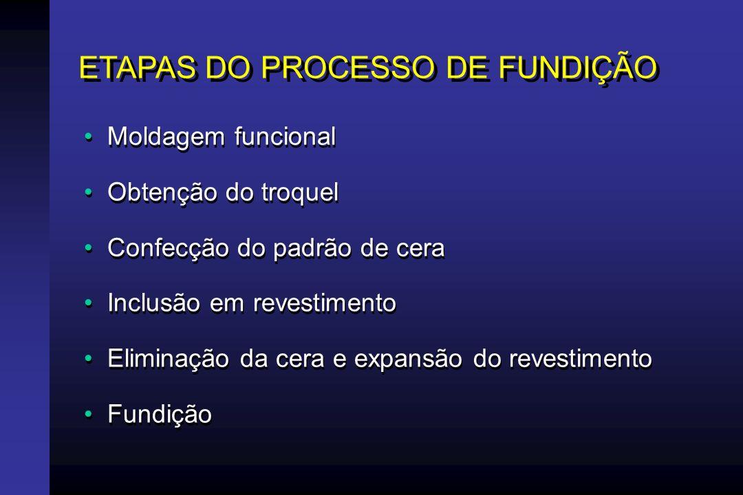 ETAPAS DO PROCESSO DE FUNDIÇÃO