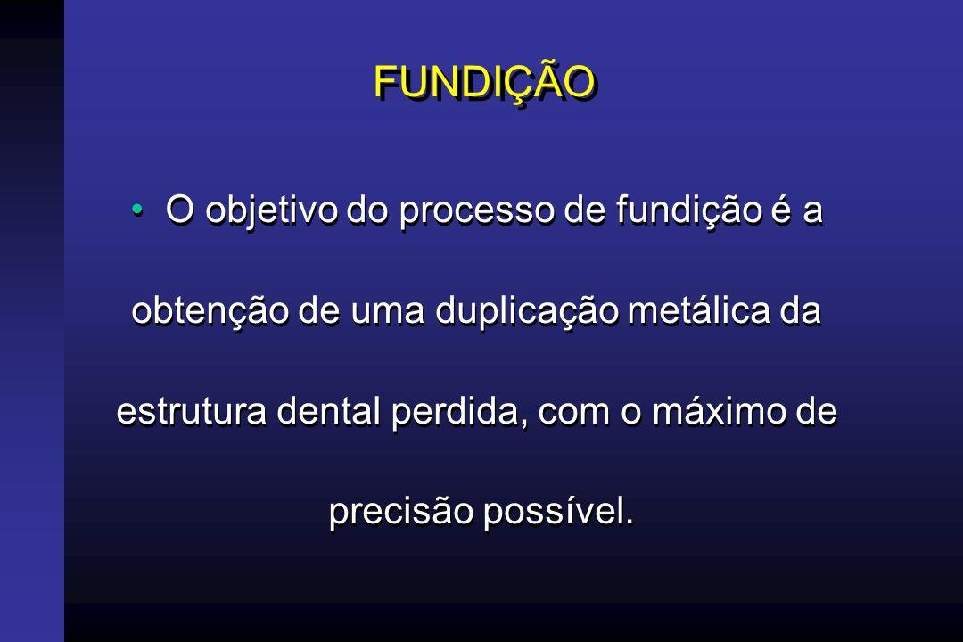 FUNDIÇÃO O objetivo do processo de fundição é a