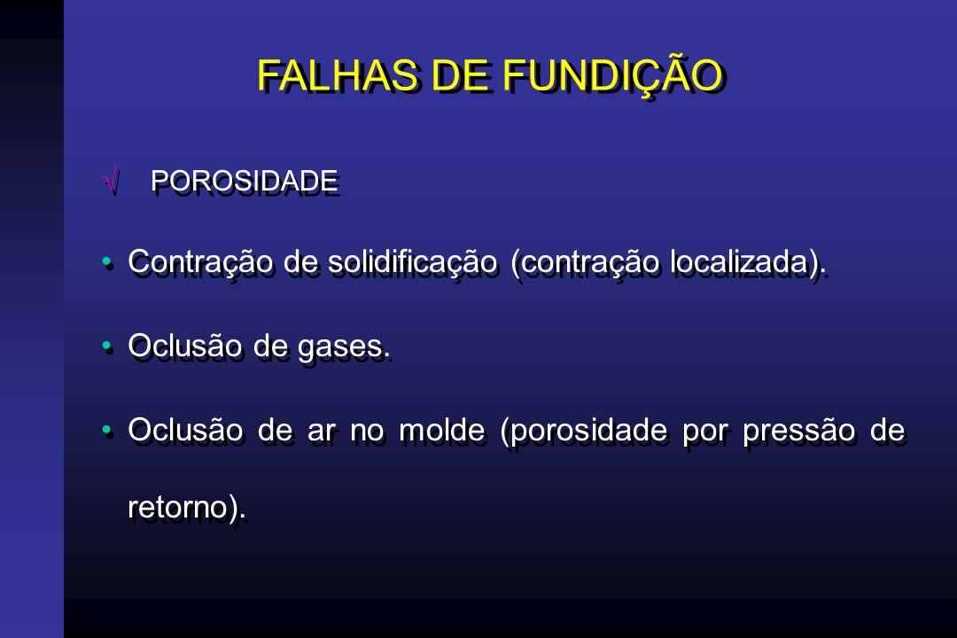FALHAS DE FUNDIÇÃO Contração de solidificação (contração localizada).