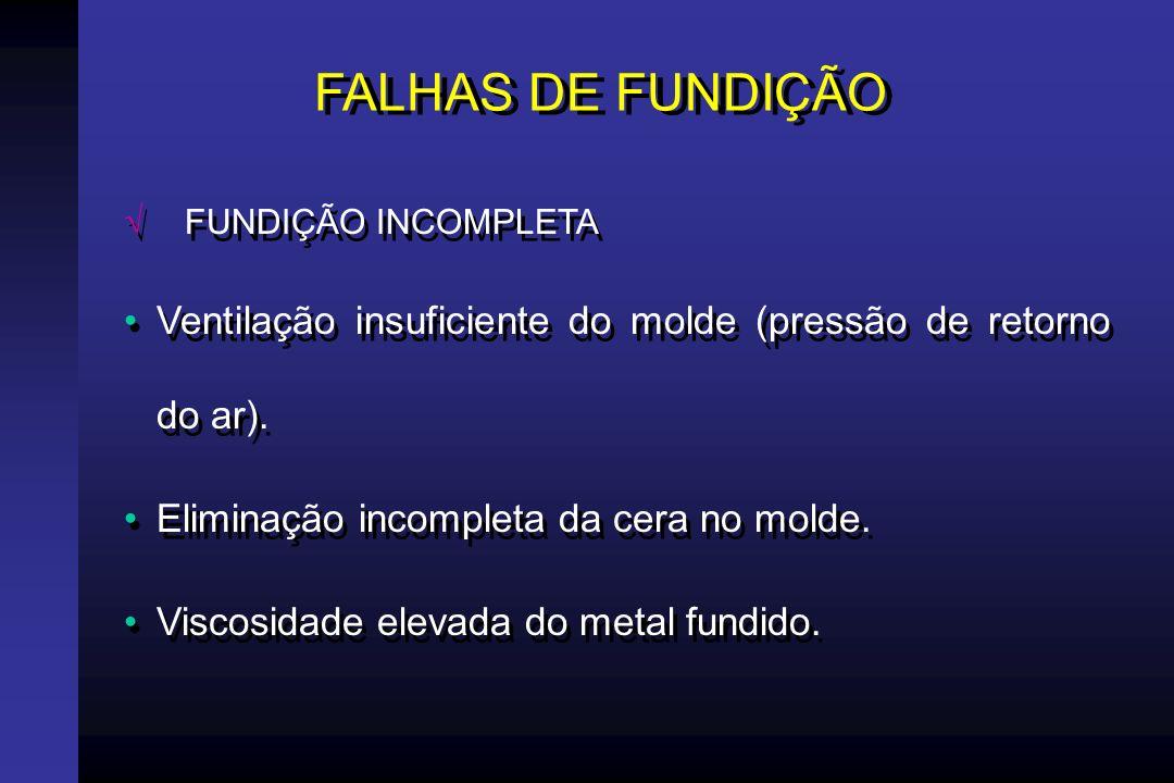 FALHAS DE FUNDIÇÃO FUNDIÇÃO INCOMPLETA. Ventilação insuficiente do molde (pressão de retorno do ar).